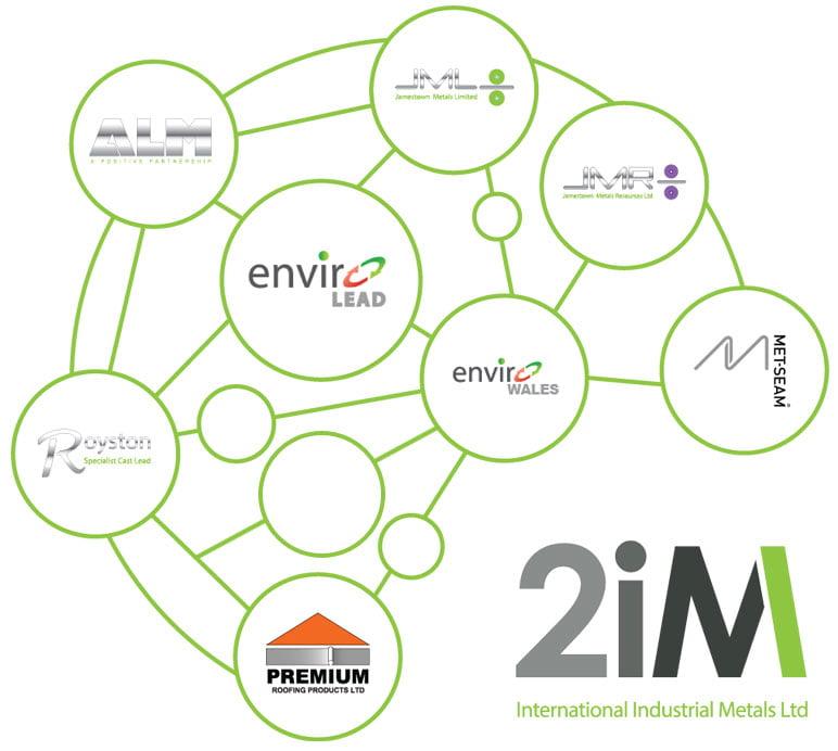2iM Group Map | International Industrial Metals Ltd